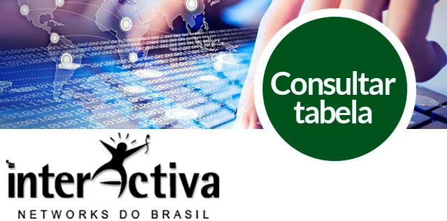 Interactiva Networks do Brasil
